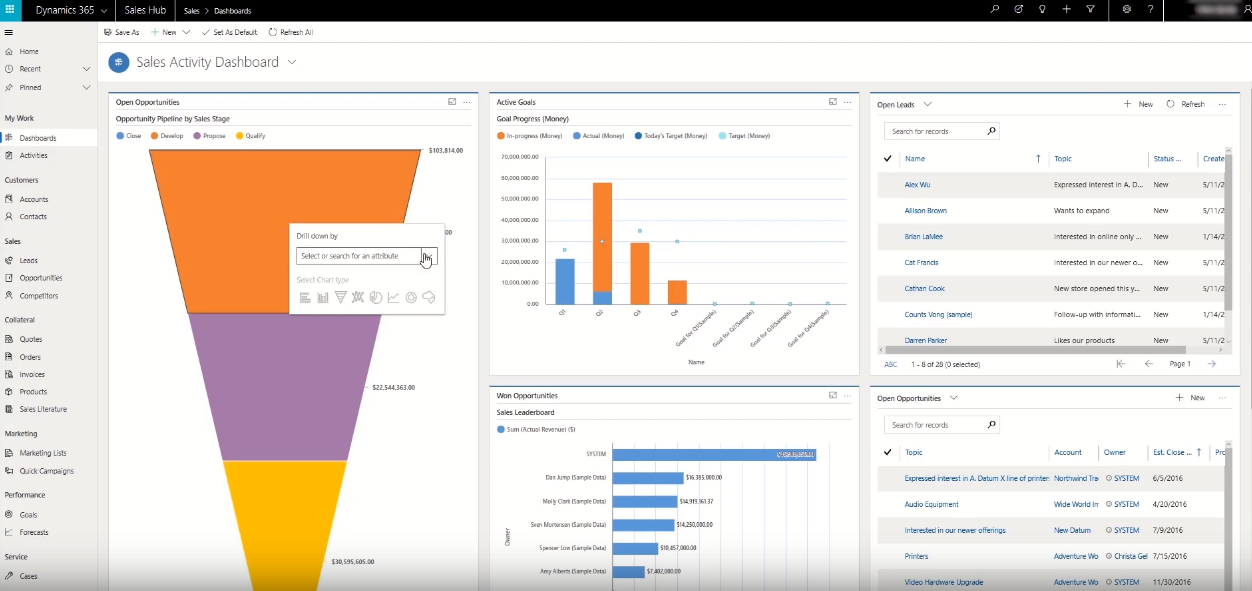 Unified Client Interface Dashboards
