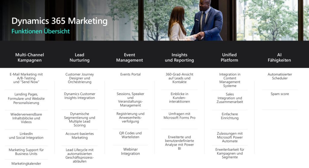Funktionen Dynamics 365 Marketing