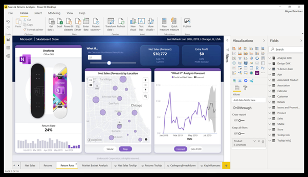 Power BI Now Packages for Sales